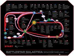 Visual Timeline of the BATTLESTAR GALACTICA Universe — GeekTyrant