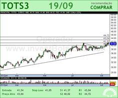 TOTVS - TOTS3 - 19/09/2012 #TOTS3 #analises #bovespa