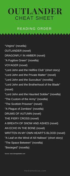 Outlander Cheat Sheat (books in Order)
