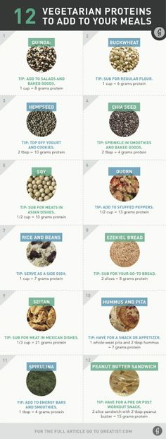 12 Complete Proteins All Vegetarians Should Know About