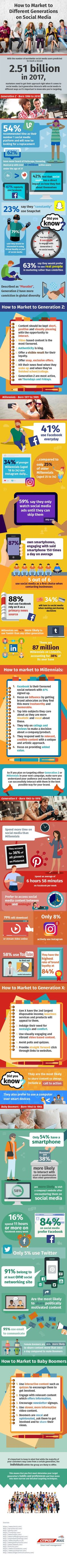 How to Market to Different Generations on Social Media Infographic