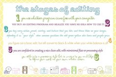 Stages of Edting Web