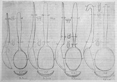Woodsman Crafts: Finnish spoon design - plans