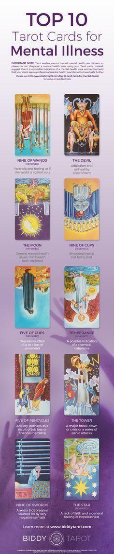 Divination:  Top 10 #Tarot Cards for Mental Illness. #studytarot #learningtarotcards #tarotcards&inspiration