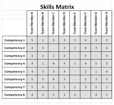 SkillMatrixTemplateExcel  Bestuur Verandering