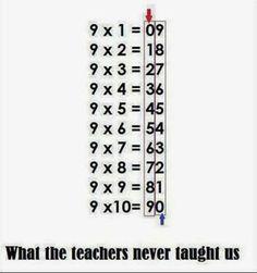 Teachers never taught us