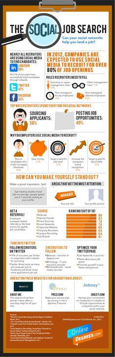 The Social Job Search