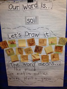Vocabulary Activity: Students draw their own picture to demonstrate understanding and then add a kid-friendly definition.