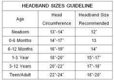 Headband size guideline.