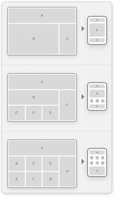 Using Responsive Web Design to Create Your Website | Telegraphics, Inc. #layout #responsive #wireframe