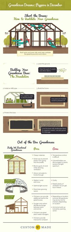 The Pros & Cons of Different DIY Greenhouse Types: http://homeandgardenamerica.com/greenhouse-types-pros-and-cons
