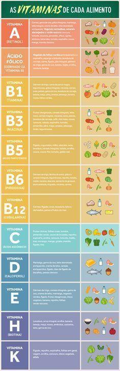 Dicas de Alimentação que você precisa saber Healthy Tips, Healthy Eating, Healthy Recipes, Menu Dieta, Vegan Coleslaw, Going Vegan, Kombucha, Food Hacks, Health And Beauty