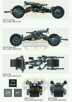 Wanna build an electric Batpod (Batmans bike) - DIY Go Kart Forum Batman Bike, Le Joker Batman, Batman Batmobile, Batman Comics, Batman Stuff, Dc Comics, Posters Geek, Armadura Do Batman, Batman Artwork
