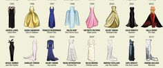 The Only Oscar Dresses Infographic You Will Ever Need