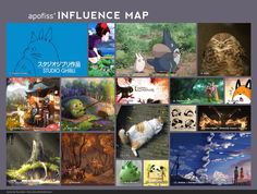 Influance Map! by Apofiss on DeviantArt