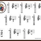 16 Pages of Simple Fingering Chart for Soprano Recorder! C to C Included individual charts for each note and staff view and directions how to hold and blow into recorder. Recorder Karate, Recorder Music, Music Education Activities, Teaching Resources, Reading Notes, Music Worksheets, Teaching Music, Learn To Read, Student Learning