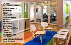 isis main office. Interface Head Office And Showroom #greenbuilding #greenstar Isis Main A