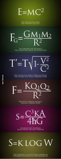 Simple explanations for complex equations, although E=MC² has more to do with energy and mass equivalency/conversion than anything else. Best Picture For Life Science middle school For Your Taste You The Words, Pseudo Science, Science And Nature, Applied Science, Earth Science, Science Facts, Fun Facts, Science Quotes, Physics Facts