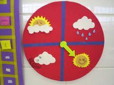ideas sobre paneles de asistencia para la escuela primaria - Buscar con Google Pre School, Back To School, Weather Art, Crafts For Kids, Diy Crafts, Craft Kids, Classroom Setting, Classroom Ideas, Head Start