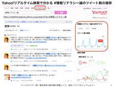 長岡造形大学の #情報リテラシー論 がTwitterトレンド入り http://yokotashurin.com/sns/twitter-trend.html