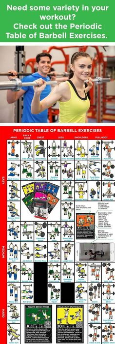 Periodic Table of Barbell Exercises Fit Board Workouts, Fun Workouts, Workout Routines, Body Workouts, Workout Ideas, Summer Workouts, Fitness Exercises, Workout Guide, Workout Plans