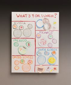What's for Lunch Around the World? lesson plan