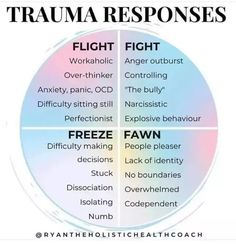 Mental And Emotional Health, Mental Health Awareness, Social Emotional Learning, How To Control Anxiety, Trauma Therapy, Therapy Tools, Psychology Facts, Coping Skills, Emotional Intelligence
