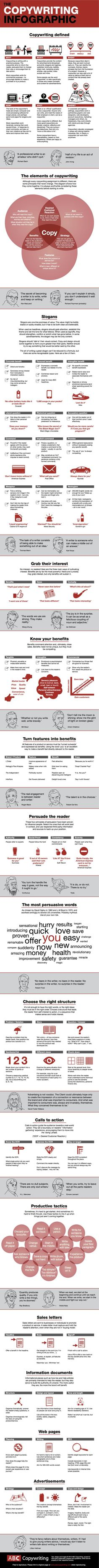 The Copywriting Infographic