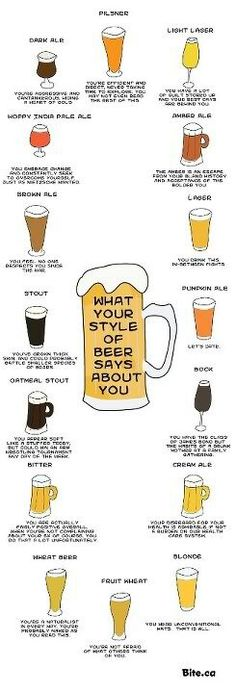 What you style of Beer says about you!