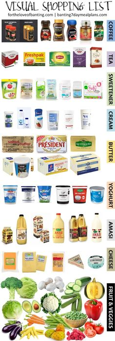 Your Banting Shopping List - Explained! Banting Food List, Fruit List, Cheese Fruit, Paleo, Keto, Coffee Cream, Food Lists, Veggies, Butter