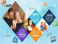 bitFATdeals - Daily Deals System by FATbit Technologies
