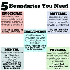 We're big on setting up boundaries for our mental health, but where do you start? Here's a crash course on the five types of boundaries. Mental And Emotional Health, Mental Health Awareness, Emotional Awareness, Emotional Healing, Boundaries Quotes, Personal Boundaries, Personal Qualities, Inner Child Healing, Setting Boundaries