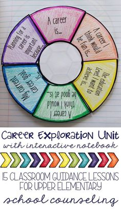 Career Exploration Unit with Interactive Notebook for Career Education Career development classroom guidance unit for elementary school counseling: students explore career interests, values, strengths/skills, ca Counseling Activities, Career Counseling, Education College, Physical Education, Primary Education, Character Education, Childhood Education, Elementary School Counseling, Elementary Schools