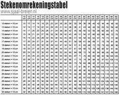 Stitches Conversion Table For Knitting Patterns Knitting Stiches, Loom Knitting, Knitting Socks, Knitting Patterns, Crochet Patterns, Beginner Knitting, Crochet Giraffe Pattern, Make Your Own Clothes, Machine Embroidery Applique