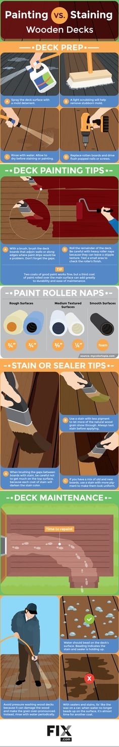 Painting vs. Staining Wooden Decks #Infographic #Painting #Staining