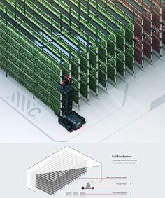 Valtra Vertical Farming Tractor 001 on Behance Organic Container Gardening, Types Of Farming, Indoor Farming, Commercial Greenhouse, Modern Agriculture, Hydroponic Gardening, Greenhouse Farming, City Farm, Vertical Farming