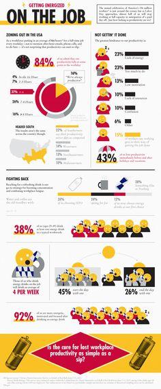 #Infografía - Cómo energizarte en el trabajo
