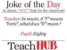 Teacher Joke- Not Your Forte #teaching