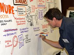5 Ways Managers Can Avoid Killing Employee Creativity | Surviving Leadership Chaos | Scoop.it