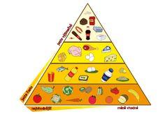 pyramida Triangle, Playing Cards, Day Care, Playing Card Games, Game Cards, Playing Card