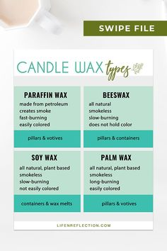 Trying to figure out what's the best candle wax type for your DIY candles? Grab our candle wax type swipe! Diy Candles Easy, Diy Candle Ideas, Diy Candle Projects, Making Candles, Velas Diy, Diy Aromatherapy Candles, Homemade Scented Candles, Diy Wax Melts, Candle Making Business