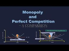 Monopoly and Perfect Competition   A Comparison   PART 1