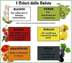 Salute e Benessere - a cura della Dott.ssa Viola Dante - Früchte im Garten Wellness Fitness, Health And Wellness, Health Fitness, Healthy Habits, Healthy Choices, Raw Food Recipes, Healthy Recipes, Healthy Food, Nutrition Information
