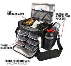 Meal Management Bag Breakdown