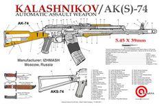 AK (S)-74