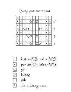 Jatta Pauliina: Bintje pattern