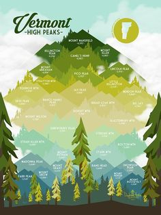 Vermont High Peaks Print Green Mountains VT Hiking Poster | Etsy
