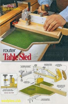 Basement Woodworking Shop - Small Woodworking Plans - Woodworking Business Make And Sell - Router Woodworking Furniture - Woodworking Business Names - Router Jig, Wood Router, Router Woodworking, Woodworking Workshop, Custom Woodworking, Router Sled, Woodworking Equipment, Easy Woodworking Ideas, Woodworking Techniques