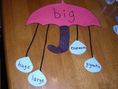 Change to giant leaf with little leaves below -each weeks spelling pattern