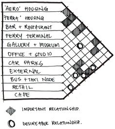 1000 images about architectural diagrams on pinterest for Spatial analysis architecture